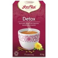 Herbata detox bio 17t.
